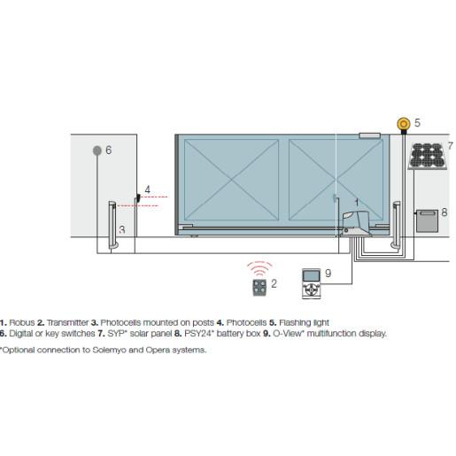 Pachet Automatizare porti culisante de 400kg cu 4m cremaliera, Nice Robus 400