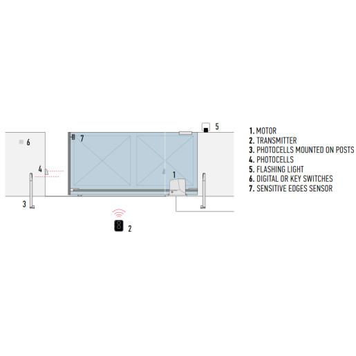 Automatizare pentru porti culisante max. 600Kg Nice ROX600KLT