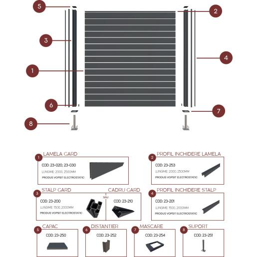 Cadru gard aluminiu tip C, RAL 7016