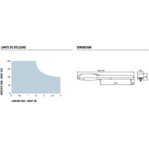 Automatizare porti batante 2x3m cu deschidere rapida, Nice WINGO3524HS KIT