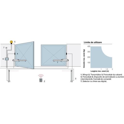 Automatizare porti batante 2x2m, montare externa, Nice WingoKit 4024